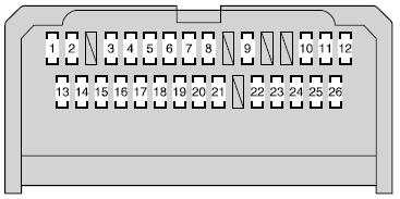 תרשים מיקום נתיכים  מתחת ללוח המכשירים דגם A - טויוטה קורולה