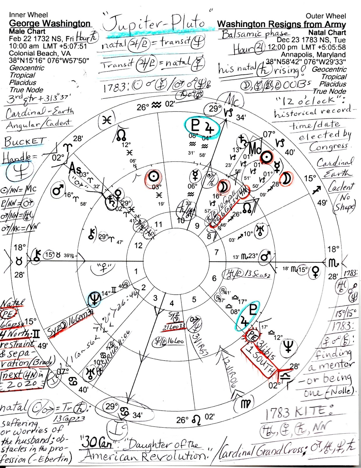 Stars over washington november 2017 with a curious synchronicity jupiter and pluto were in process of conjoining at his resignation and echoed washingtons natal jupiter pluto conjunction nvjuhfo Choice Image