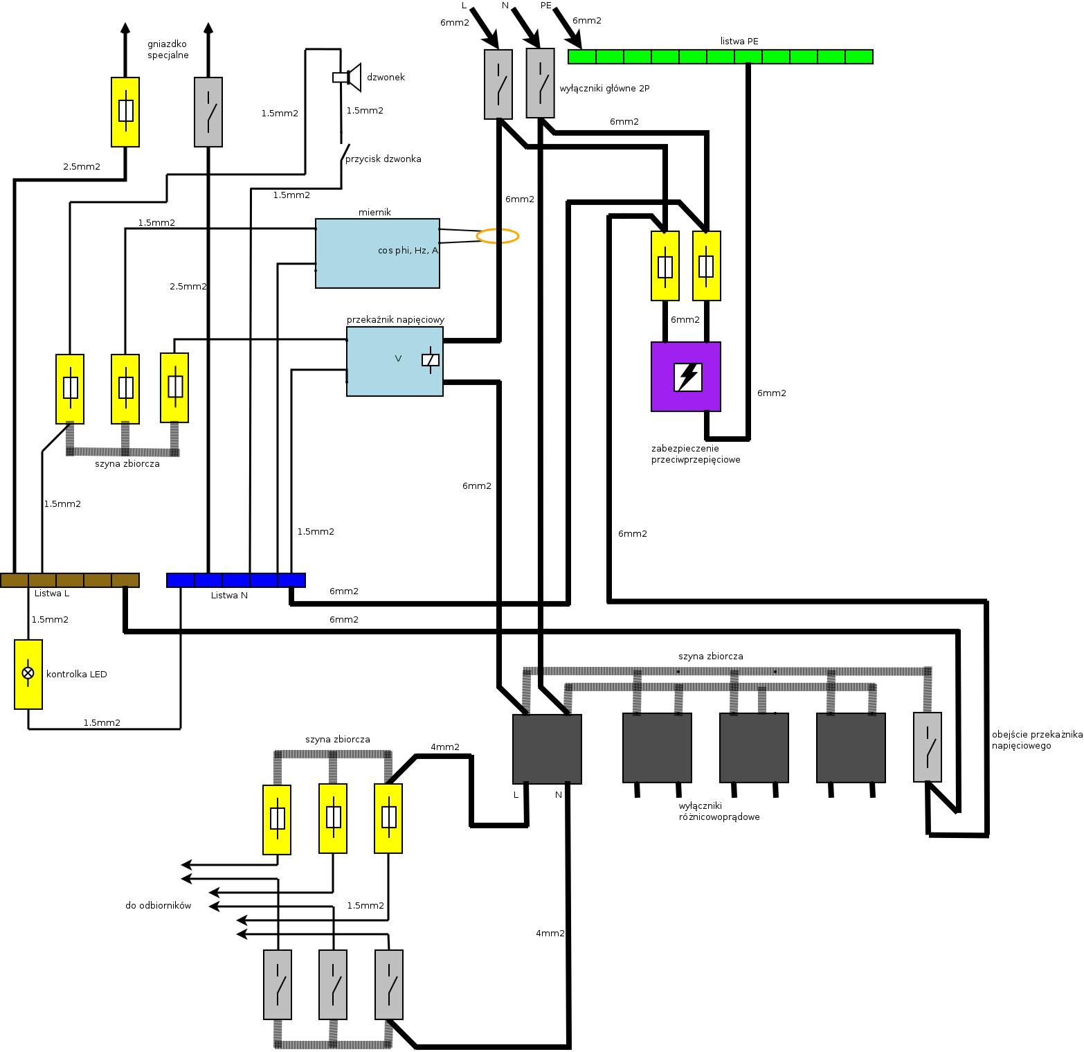 Jackiewiczowie Skrzynka elektryczna z bezpiecznikami i zabezpieczeniami anty   -> Kuchnia Elektryczna Schemat Podlączenia
