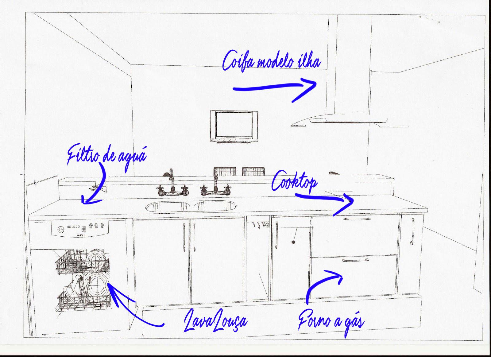 Quando comecei o projeto da cozinha pensei em algo assim: #1504C7 1600x1163 Altura Ideal Janela Banheiro