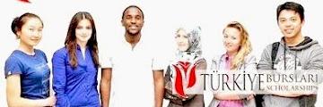 Beasiswa S2 Ekonomi Islam Turki