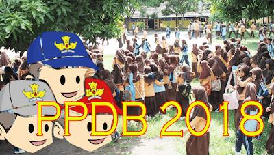 Permendikbud No 14 tahun 2018 tentang PPDB