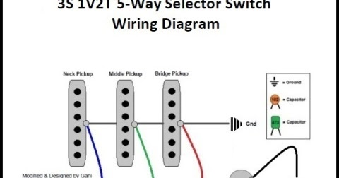 ganitrisna's blogsite: 3S 1V2T 5-Way Selector Switch