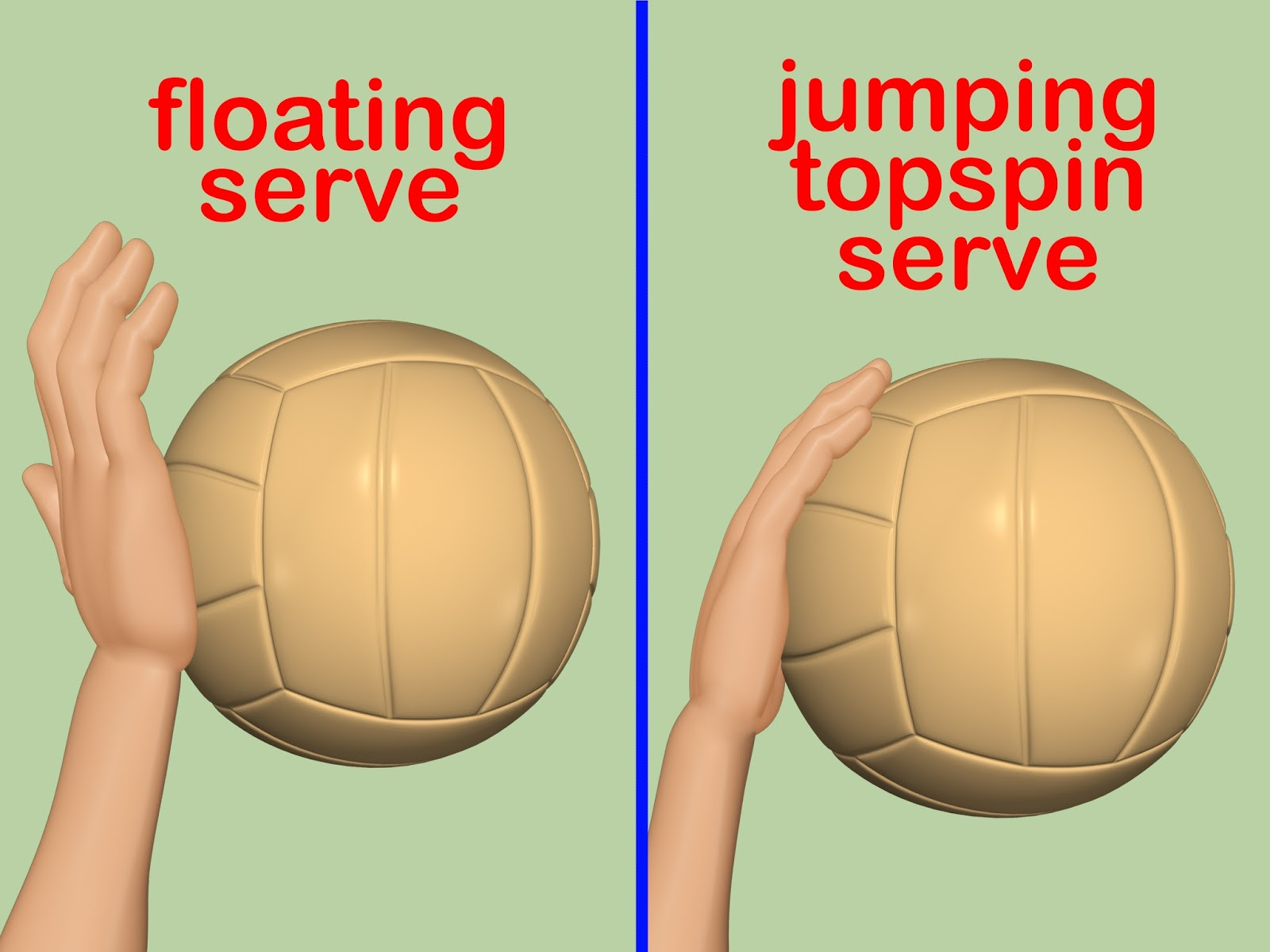 Hlpe 3531 Biomechanics Blog What Are The Biomechanics Behind Performing A Successful Overhead Volleyball Serve