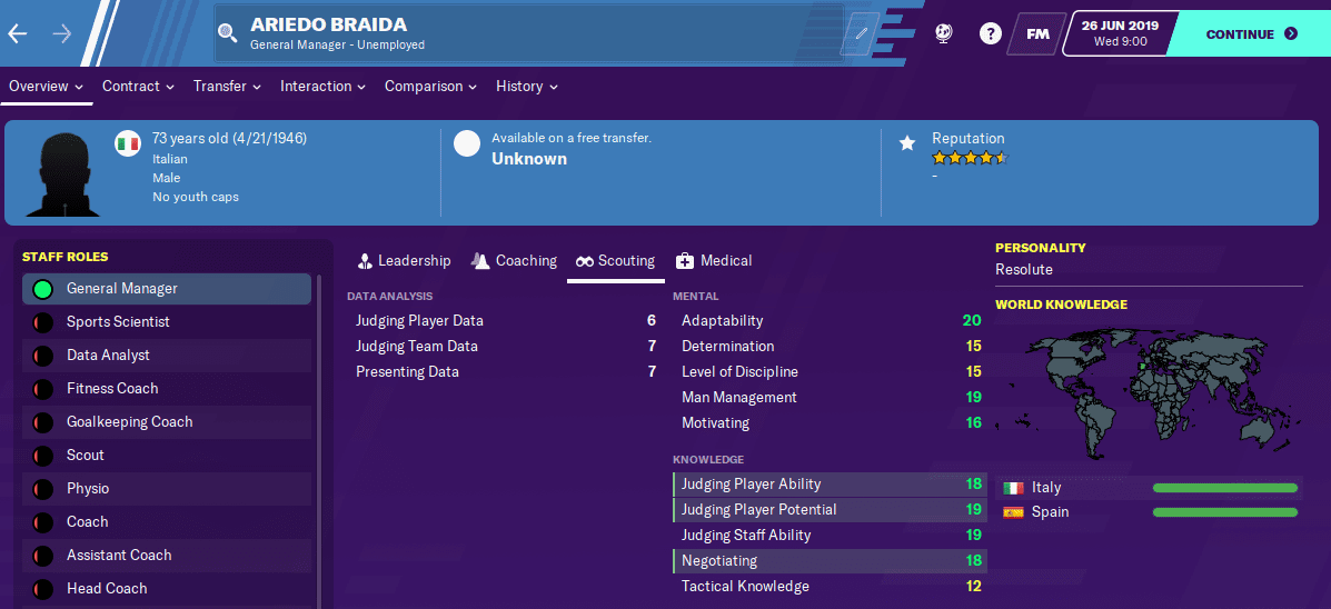 FM20 Best Directors of Football Ariedo Braida