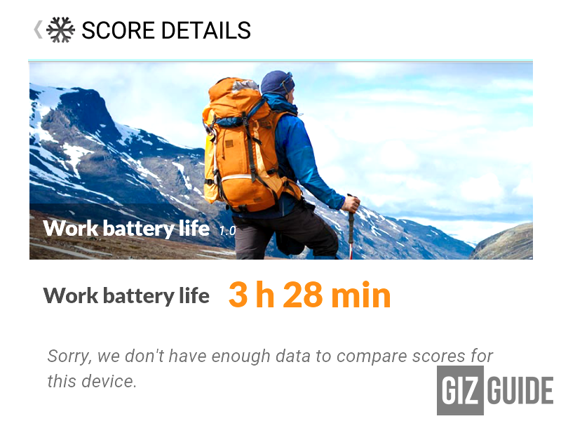 3 hours 28 mins with PC Mark battery test
