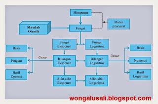 Download Ebook Materi Matematika Kelas X 10 Kurikulum 2013 Pdf Terbaru Wongalusali Berbagi