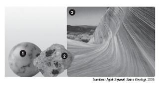 Batuan Penyusun Kerak Bumi