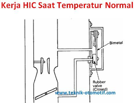 Fungsi dan Cara Kerja Sistem Hot Idle Compensator (HIC ...