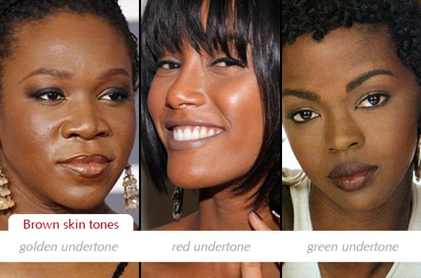 Make Up Charts Determining Dark Skin Tones And Undertones
