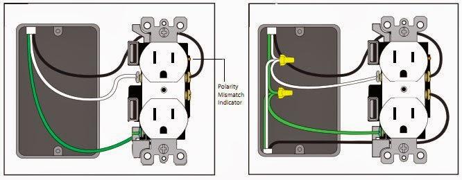 single outlet wiring diagram single image wiring firdaus zack cara cara untuk memasang port usb dinding rumah anda on single outlet wiring diagram