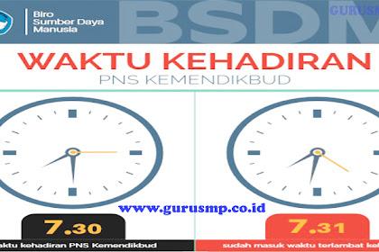 Waktu Kehadiran PNS Kemendikbud dan  Sudah Masuk Waktu Terlambat Kehadiran (07.30 dan 07.31)