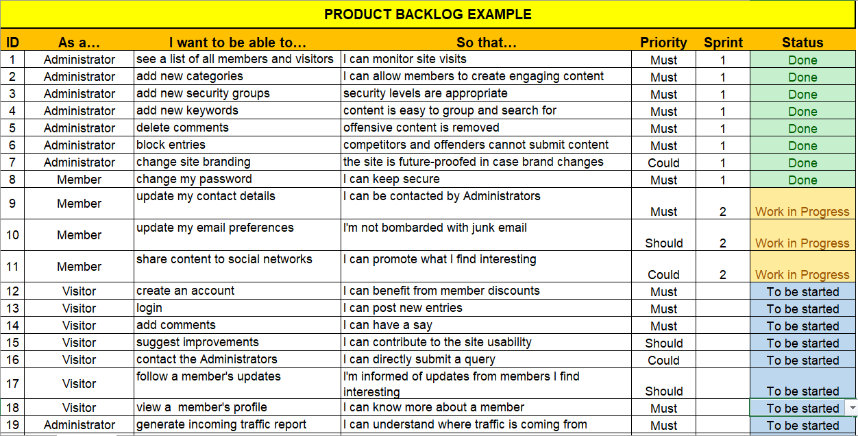 scrum user stories template - product backlog excel template download free project