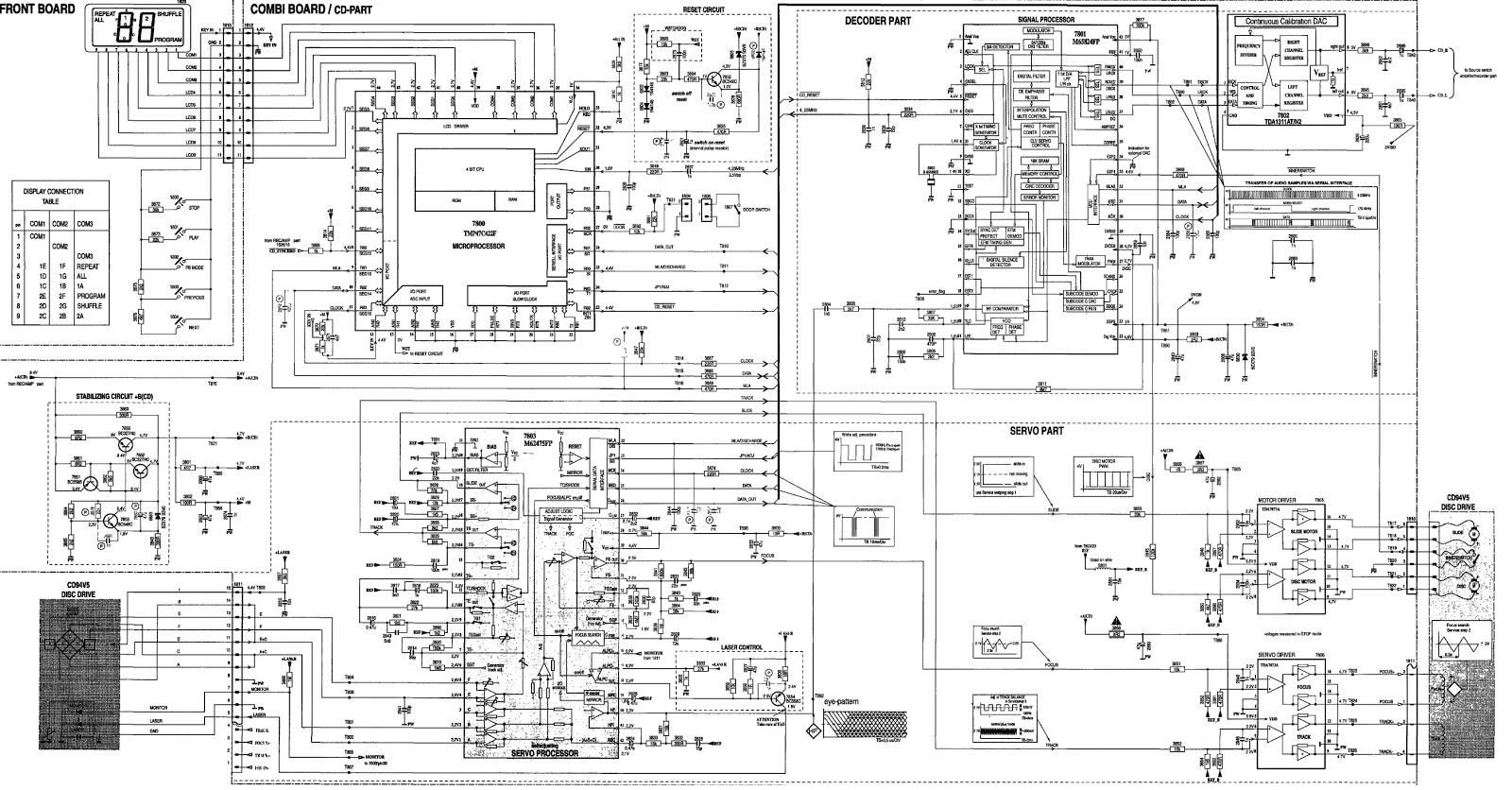 Schematic Diagrams: Philips AZ1010