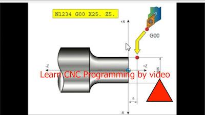 [ Video ] CNC Programming, G-Code Tutorials