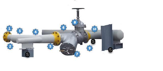 Ejemplos de Presupuesto - Piping. La imagen muestra.la cañería de succión de una Bomba Centrífuga con sus juntas numeradas para aplicar las tablas de Consumo de horas