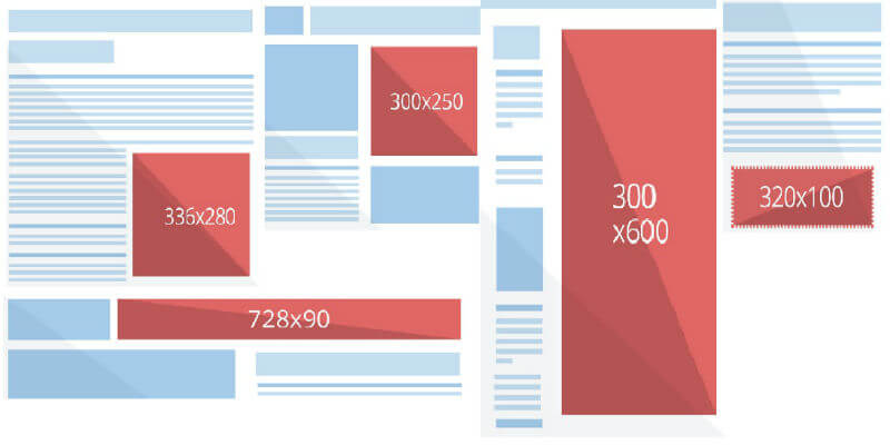 Ad placement tips in banner ads-800x400