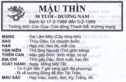 TỬ VI TUỔI MẬU THÌN 1988 NĂM 2017