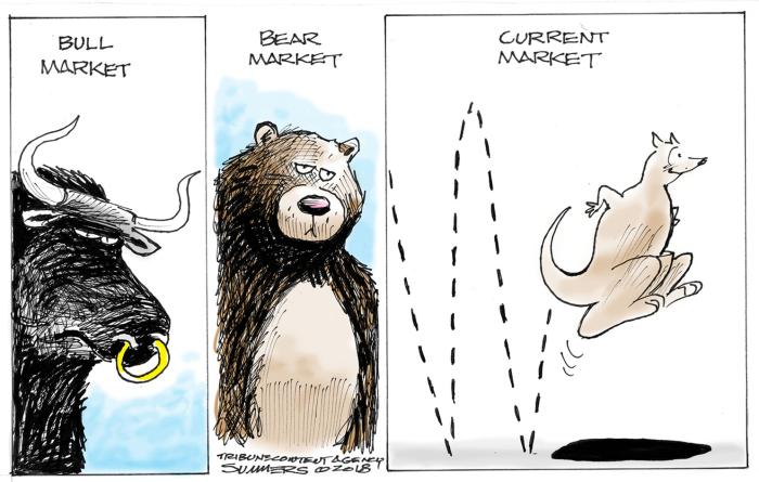 Эволюция фондового рынка