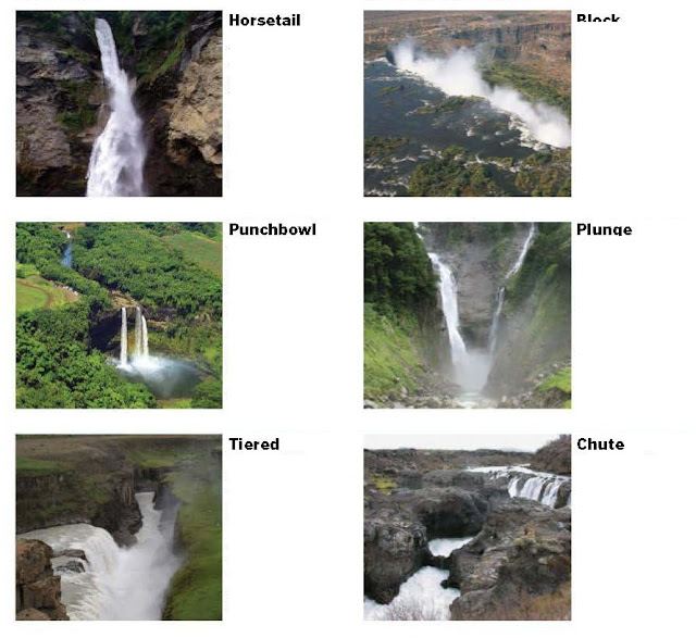 What Is The Biggest Waterfall On Earth?