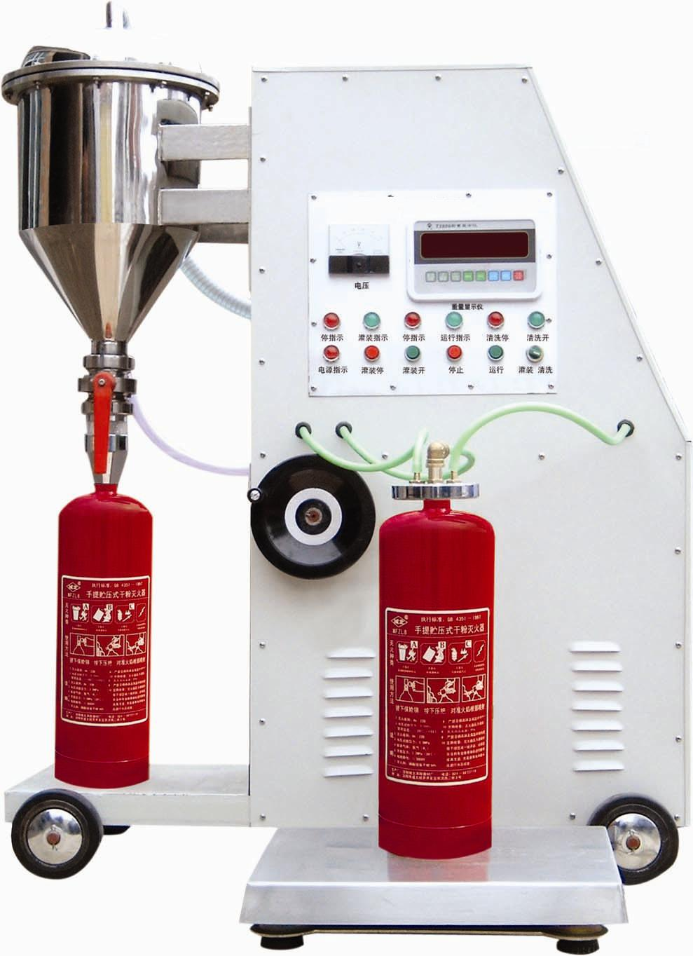 Fire Extinguishers Refilling or recharging   The Need Of ...