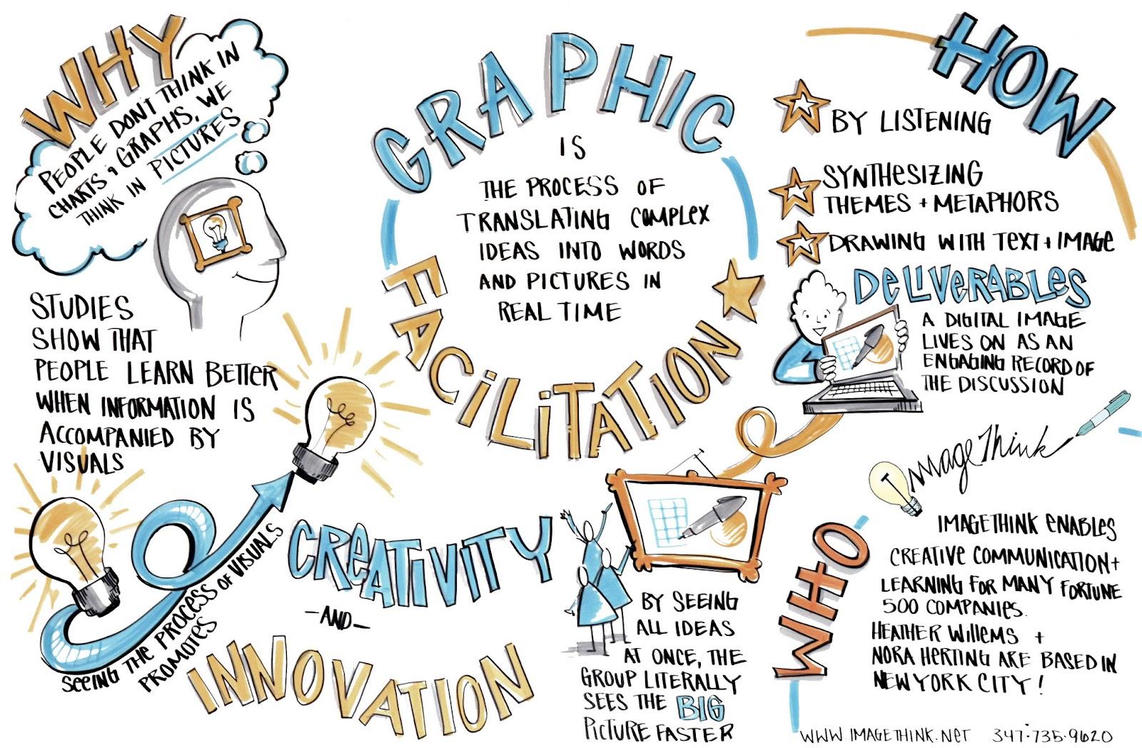 Innovation Design In Education - ASIDE: ImageThink ...