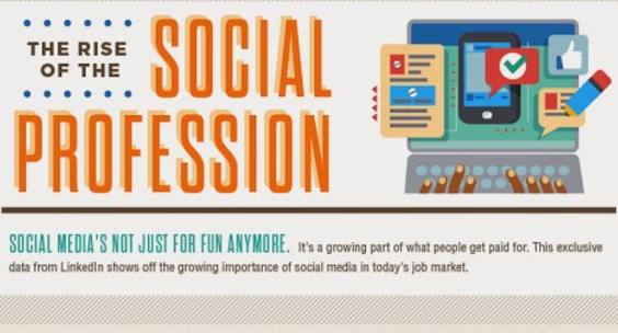 Social Media Professionals In Business [Infographic]