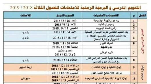 موعد اعلان نتائج الفصل الدراسي الاول في الامارات 2018-2019م