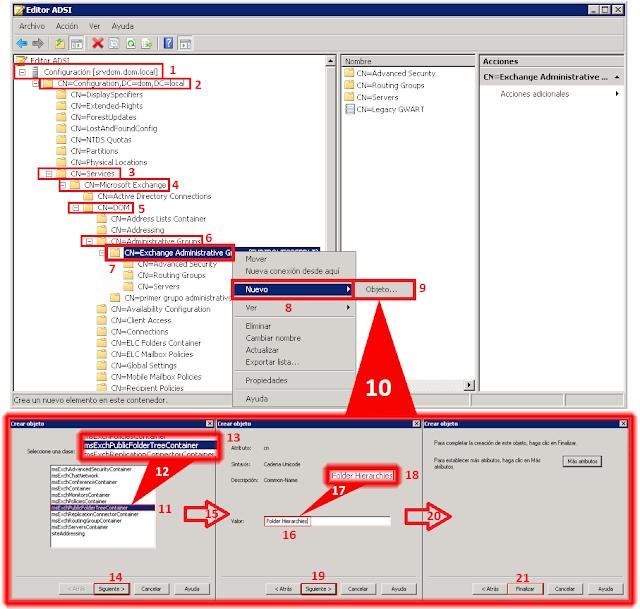 Editor ADSI crear manualmente el contenedor CN=Folder Hierarchies