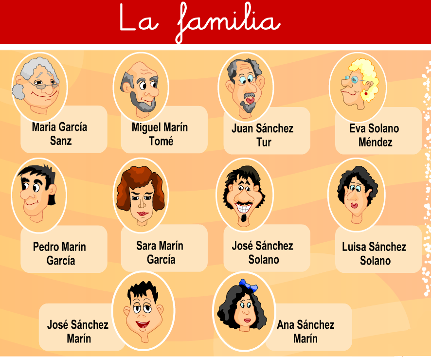 http://www.primerodecarlos.com/SEGUNDO_PRIMARIA/abril/tema2-3/actividades/cono/familia3/animaciones/a_fa_anim01_v00.swf