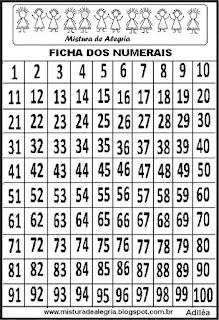 Ficha dos numerais