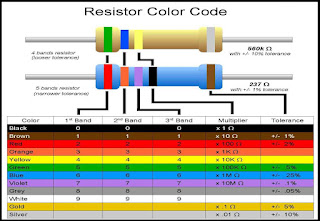 electronics circuit ideas resistor color code calculator. Black Bedroom Furniture Sets. Home Design Ideas