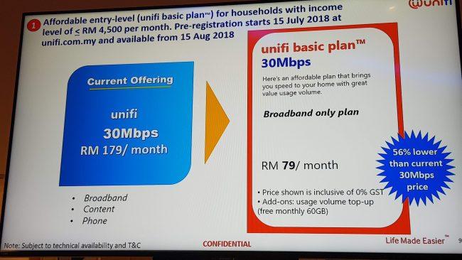 Unifi Basic 30Mbps - RM79 Sebulan