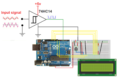 Arduino frequency meter