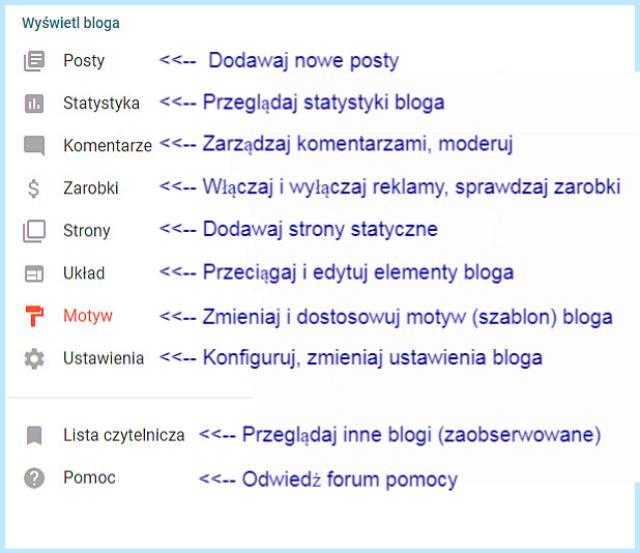 Blogger — panel administratora.