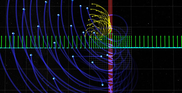 This image represents one of the traditional proposed mechanisms for accelerating particles across a shock, called a shock drift acceleration. The electrons (yellow) and protons (blue) can be seen moving in the collision area where two hot plasma bubbles collide (red vertical line). The cyan arrows represent the magnetic field and the light green arrows, the electric field. Credits: NASA Goddard's Scientific Visualization Studio/Tom Bridgman, data visualizer