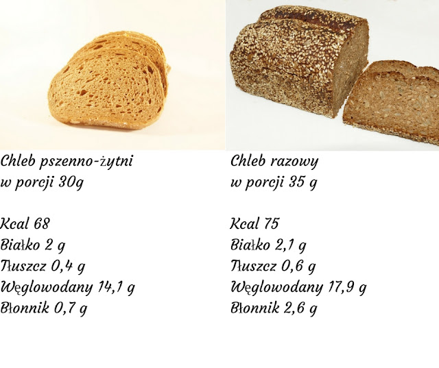 jaki chleb wybrać będąc na diecie