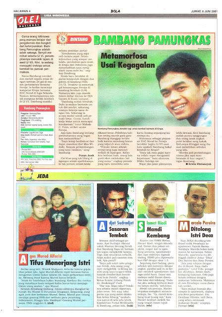 LIGA INDONESIA PROFIL BINTANG BAMBANG PAMUNGKAS
