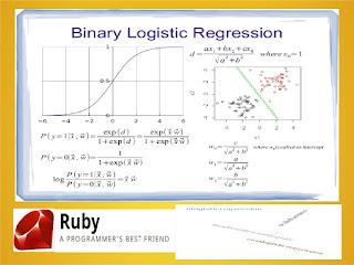 A Ruby Program on Logistic Regression - DZone Big Data
