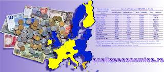 Care era cursul de schimb al valutelor ce au aderat la zona euro în 1999
