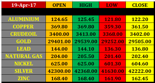 Online free trading tips