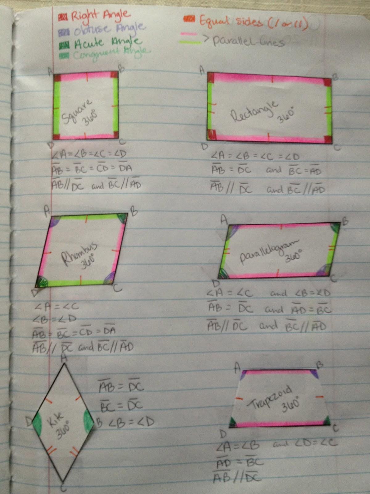 Teaching In Special Education Quadrilaterals