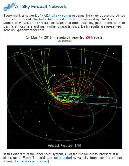 sky fireball network cam - 431×555