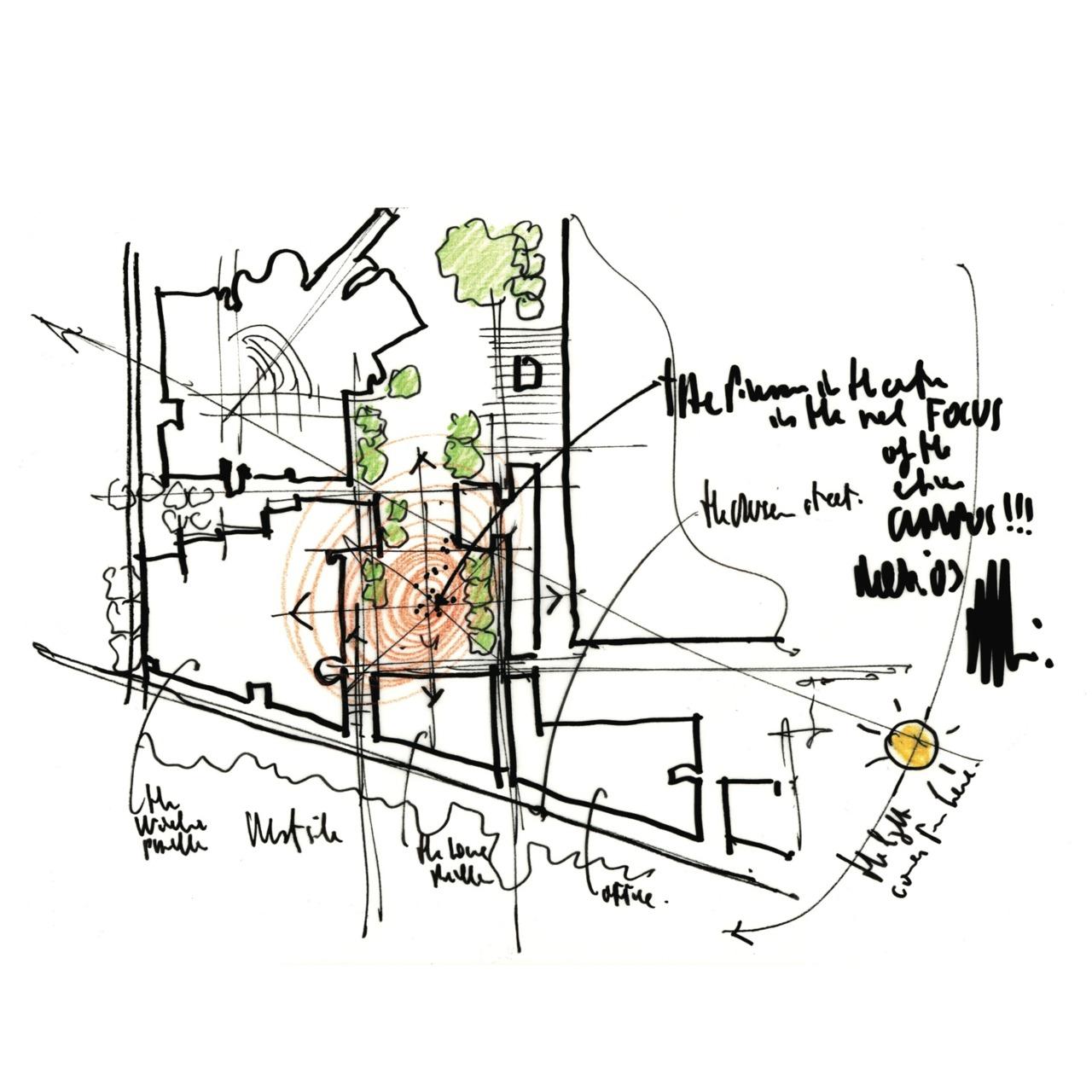 Architectureblog I Disegni Di Renzo Piano