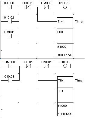 Plc dan elektropneumatic informasi untuk guru dan siswa pada gambar diatas ladder untuk menggantikan gambar diatas output 01002 menggantikan coil a1 a2 dari kontaktor 1 k1 dan output 01003 menggantikan coil ccuart Gallery