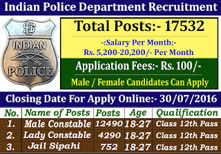 Gujarat Police Recruitment 2016 – 17532 Constable & Jail Sipahi