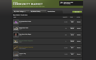 Steam market dota 2