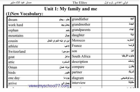 مذكرة اللغة الانجليزية الجديد للصف الأول الاعدادى ترم أول 2020 مستر عبد اللاه منير