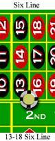 Panduan Bermain Game Roulette