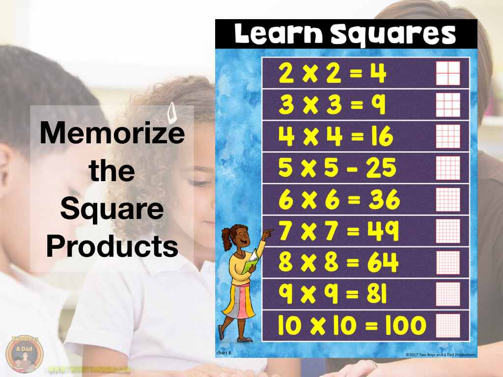 The multiplication squares strategy